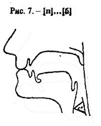 Артикуляционные уклады, буква Б, П