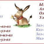 Артикуляционная гимнастика для выработки правильного произношения буквы Л