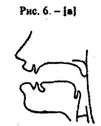 Артикуляционные уклады, буква А