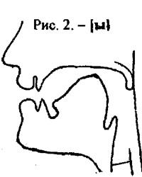 Артикуляционные уклады, буква Ы